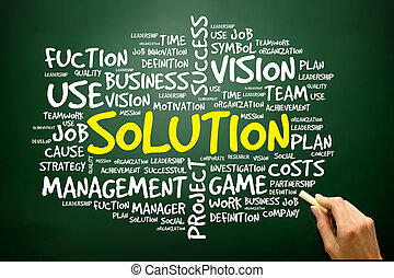 Hand drawn Word cloud of SOLUTION related items, business concep