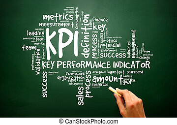 Hand drawn Wordcloud tags of KPI - key performance indicators co