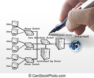 hand draws the internet system chart.Elements of this image...