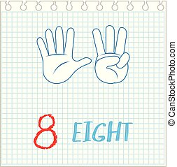 Hand gesture number counting illustration