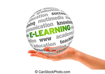 Hand holding a 3d E-Learning Sphere on white background.