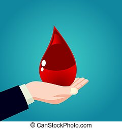Hand holding a blood drop