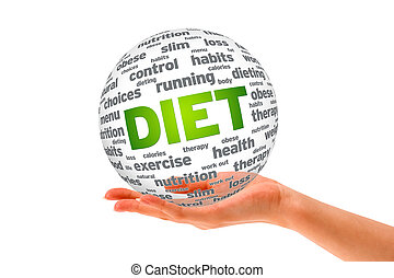 Hand holding a Diet 3D Sphere sign on white background.
