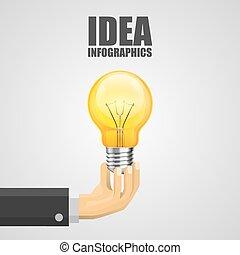 Hand holding a light bulb.