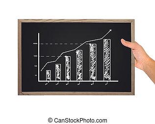 blackboard with chart