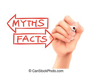 hand, mythen, geschreven, woorden, feiten, of