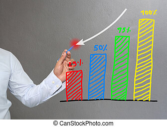 Hand of businessman drawing graphics a down point growing ...