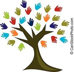 Hand of Tree
