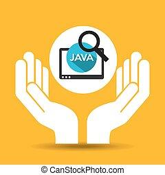 hand optimization technology java web