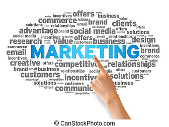Marketing - Hand pointing at a Marketing Word Cloud on white...