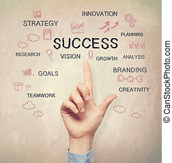 Hand pointing to Success concept
