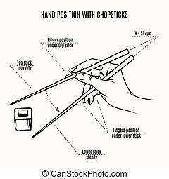 Hand position with chopsticks