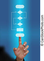 business analyze - hand push on blank decision tree diagram...