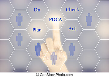 "Hand pushing ""PDCA"" button show business concept"