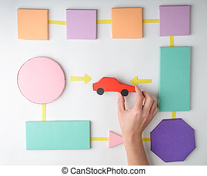 Hand putting a car figurine in flow chart, made by child