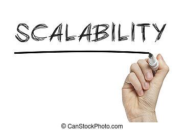 hand, scalability, schreibende