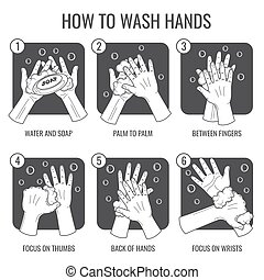 Hand washing instruction. clean hands hygiene vector icons...