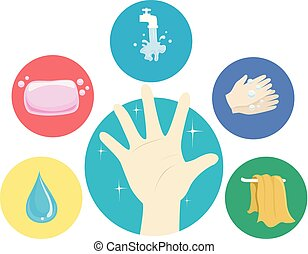 Hand Washing Steps Illustration