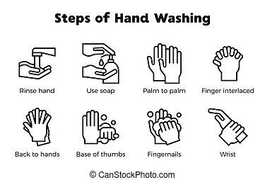 Hand washing steps infographic, Hand washing icon with name...