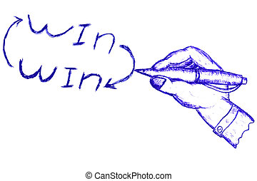 Hand - Win Win Solution - Doodle Hand, writing Win Win...