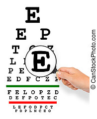 Hand with magnifier and eyesight test chart isolated on ...