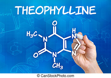 Hand with pen drawing the chemical formula of theophylline