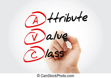 Hand writing Attribute Value Class with marker