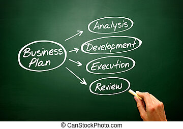 Hand writing business plan, presentation background