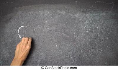 "Hand writing ""GREEN"" on black chalkboard"