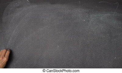 "Hand writing ""MOTIVATION"" on black chalkboard"