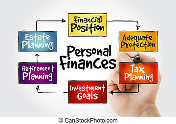 Hand writing Personal finances with marker, business concept...