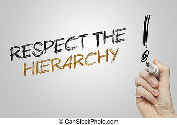 Hand writing respect the hierarchy