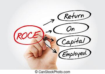 ROCE - Return On Capital Employed acronym