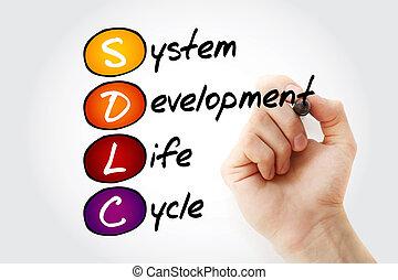 SDLC - System Development Life Cycle