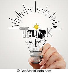 hand, zeichnung, glühlampe, und, denken, wort, design, als, begriff