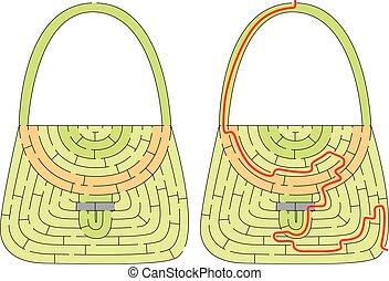 Handbag maze