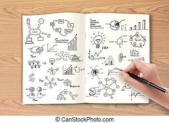 handel concept, en, grafiek, tekening, op, boek
