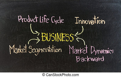 handel concept