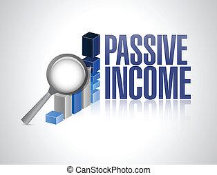 handel illustratie, meldingsbord, passief, ontwerp, inkomen