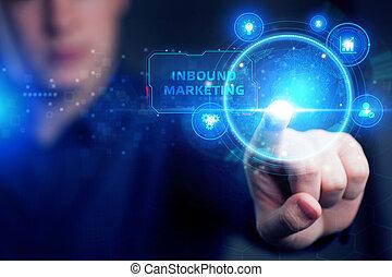 handel, inbound, biznesmen, strategy., technologia, internet, planowanie, concept., handlowy, word:, sieć, młody, widać