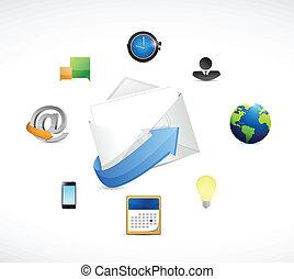 handel, projektować, email, ilustracja, ikony