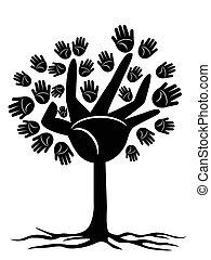 handen, boompje