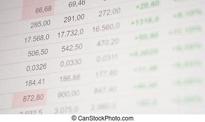 handlarski, concept., trader., cyfrowy, finansowy, profesjonalny, display., wykres, globalny, zamiana, bankowość, miejsce pracy, rynki, handlowa strategia