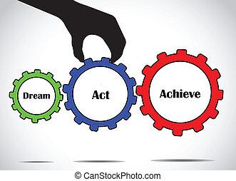 handling, begreb, drøm, holde, fuldende