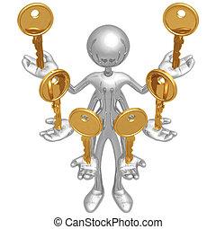 Handling Multiple Keys - 3D Concept And Presentation Figure