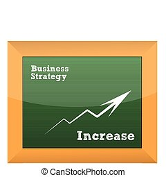handlowa strategia