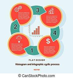 handlowy, histogram, proces, infographic, cztery, pozycje, cyclic