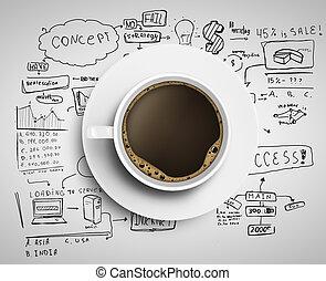 handlowy, i, kawa