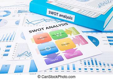 handlowy, oceniać, wykres, analiza, wykresy, swot
