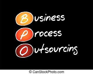 handlowy, -, outsourcing, proces, bpo, akronim